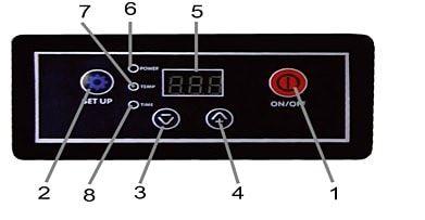Электрическая плита индукционная Sif 2.4 - панель управления