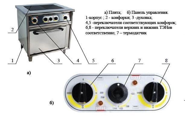 Плита электрическая почему не работает